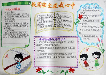 """""""我眼中的校园安全""""手抄报作品展_晋城文明网"""